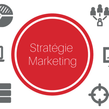 Formation sur la stratégie Marketing et Communication