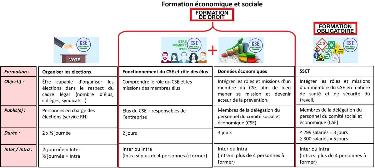 offre-formation-cse