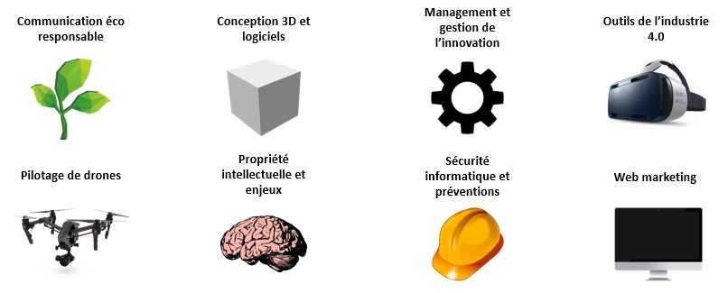domaines formation industrie 4.0