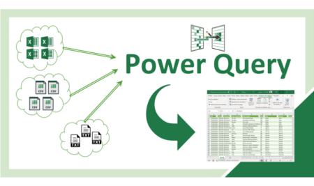 Nouvelle formation EXCEL – POWER QUERY !