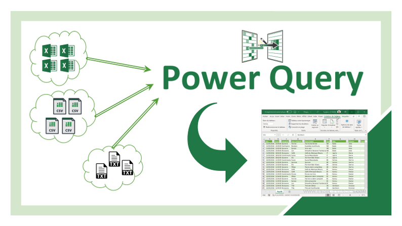 Formation Power Query
